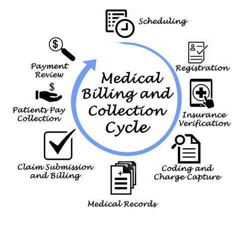 Top-25-Medical-Billing-and-Coding-Blogs